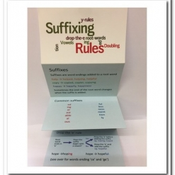 Suffixing Rules Guide